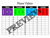 Place Value: Decimals, Standard Form, Written Form, Expand