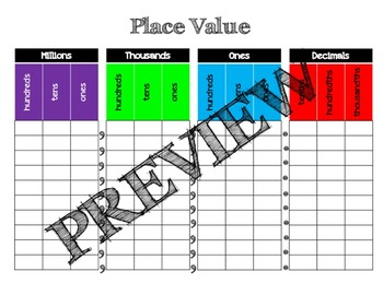 Place Value: Decimals, Standard Form, Written Form, Expanded Form + Board