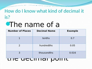Place Value with Decimals