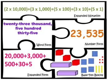 Place Value with Expanded Notation 3rd 4th 5th Grade Math work station puzzles