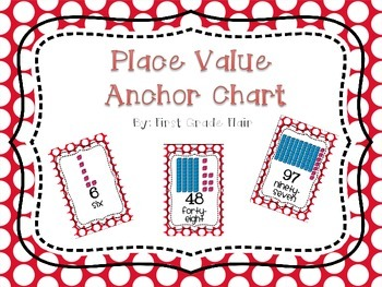 Place Value/Counting Anchor Charts Red