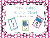 Place Value/Counting Anchor Charts Pink, Aqua, Green