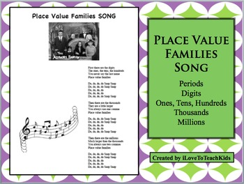 Place Values Families SONG Activity Thousand Million FUN L