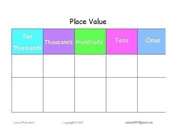 Place Values charts in English and Spanish
