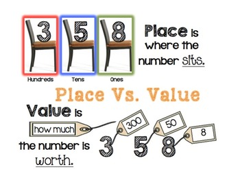 Place Vs. Value Anchor Chart