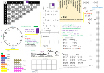 Place mat (A3) with number, place value