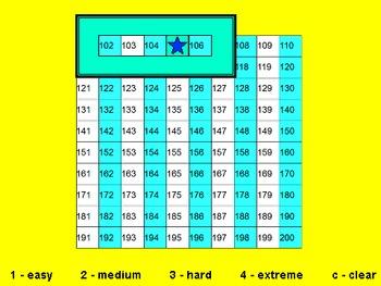 Place value 100 chart puzzle - Scratch