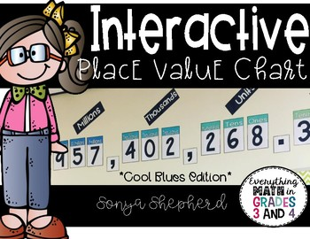 Place value Chart *Interactive* Cool Blues Edition