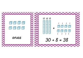 Place value Display cards