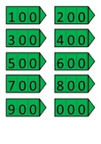 Place value cards - hundreds, tens, ones