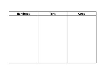 Place value chart to hundreds