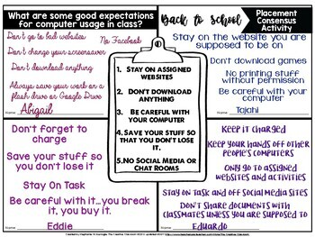Placemat Consensus Activity Back To School Rules By The