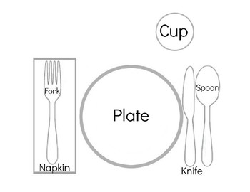 Placemat Example and Tracing