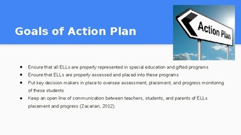 Placement of ELLs in Special Education and Gifted Programs