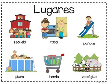 Places Anchor Chart-English and Spanish