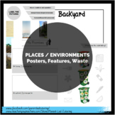 Places / Environments (Posters, Features, Waste)