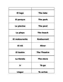 Places vocabulary matching/flashcards