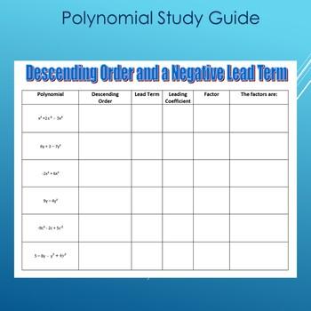 Placing Polynomials in Descending Order Table