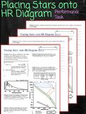 Placing Stars onto H-R Diagram Performance Task