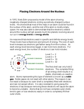 Placing the Electrons around the Nucleus