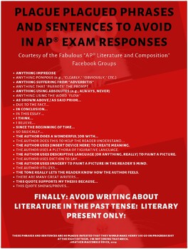 Plague-Infested Phrases and Sentences to Avoid on AP® Exams