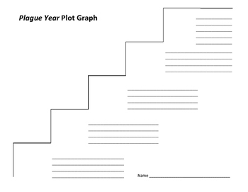 Plague Year Plot Graph - Stephanie Tolan