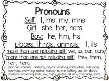 Plain Pronoun Sign-L.1.1.d