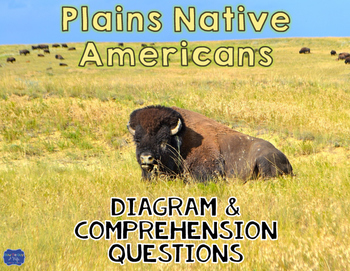 Plains Native Americans Diagram & Comprehension Questions