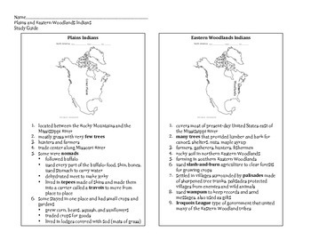 Plains and Eastern Woodlands Indians Notes