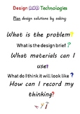 Plan Create Evaluate - Questions to ask in the design and