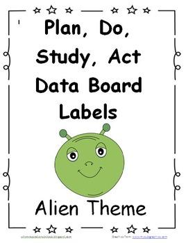Plan, Do, Study, Act Board Alien Labels