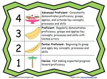 Plan, Do, Study, Act Board Going Bananas Theme Labels