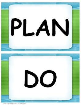 Plan, Do, Study, Act Board Labels Blue and Green