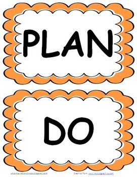 Plan, Do, Study, Act Board Labels Orange with Kids