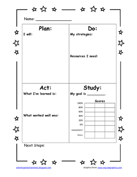 Plan, Do, Study, Act Individual Worksheet