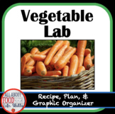 Lab Plan- Vegetable and Dip