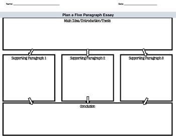 Plan a 5 Paragraph Essay Graphic Organizer