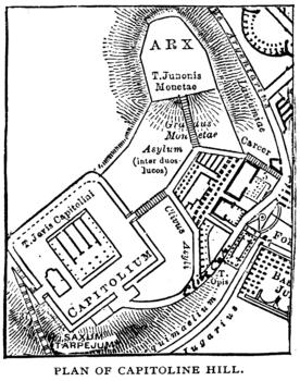 Plan of Ancient Rome's Capitoline Hill