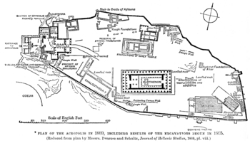 Plan of the Acropolis