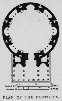 Plan of the Pantheon