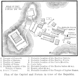 Plan of the Roman Forum and Capitoline during the Republic
