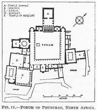 Plan of the Roman Forum at Phururbo, North Africa