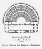 Plan of the Theater of Marcellus