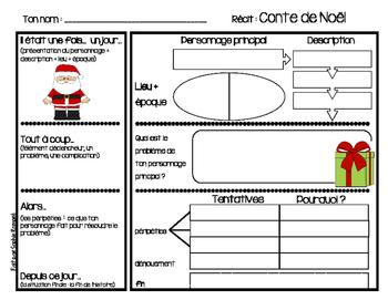 Plan pour écriture - Conte de Noël