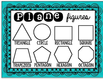 Plane Figures Chevron Math Poster