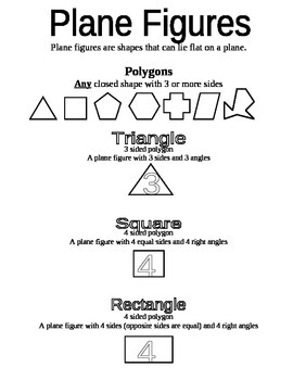 Plane Figures Poster with definitions