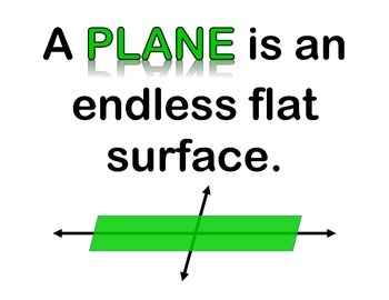 Plane Geometry Poster