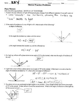Plane Mirror, Convex Mirror, and Concave Mirror Practice Problems