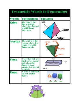 Plane and Solid Figures Charts and Activity
