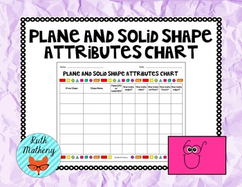 Plane and Solid Shape Attributes Chart